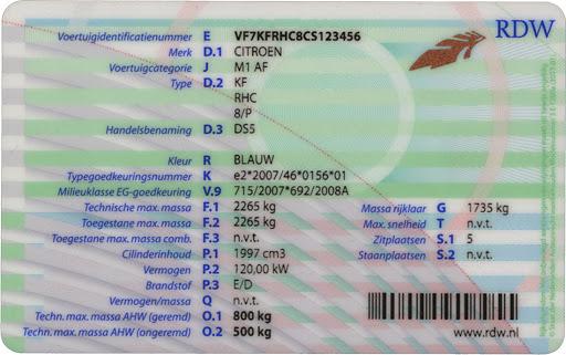 holland forgalmi engedély